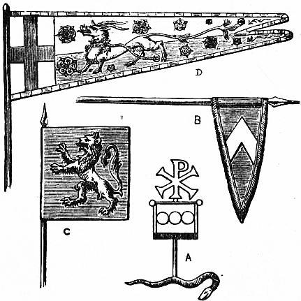 Flagtyper fra leksikonartikel i Encyclopedia Britannica 1911. Billedforklaringen lyder: A, Labarum from medallion of Constantine; B, Medieval Pennon; C. Medieval Banner; D., Standard of Henry V